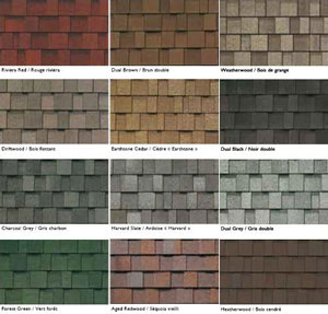 Shingles residential roof types toronto mississauga for Types of residential roofs